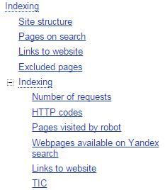 Yandex.Webmaster Indexierung