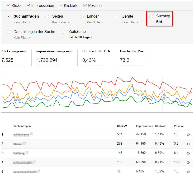 Google Search Console: Suchanalyse Suchanfragen, Suchtyp Bild
