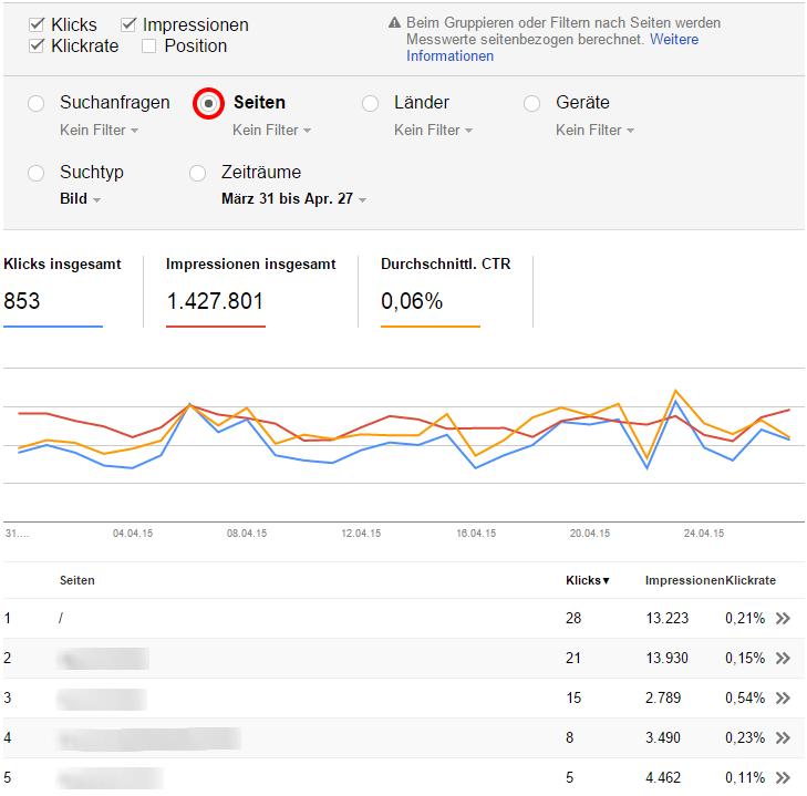 google-webmaster-tools-suchanalyse-url