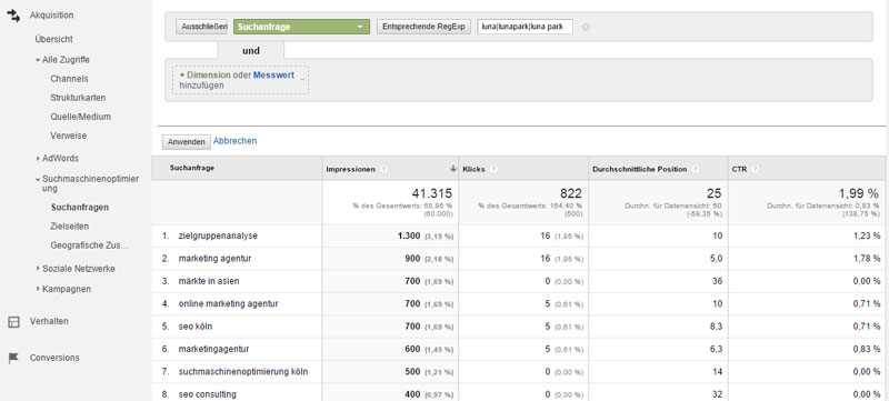 Keywordbericht in Google Analytics