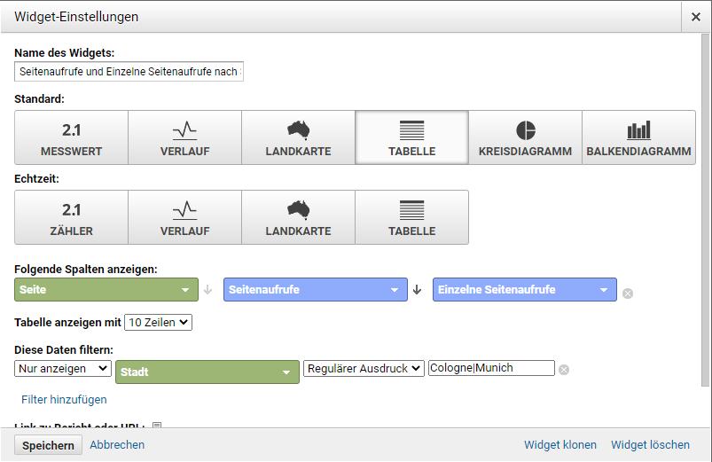 regex in google analytics dashboard widget