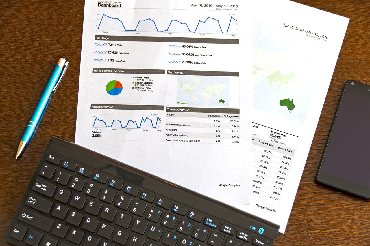 Dashboard zur Erstanalyse von Websites & Google Analytics Konten