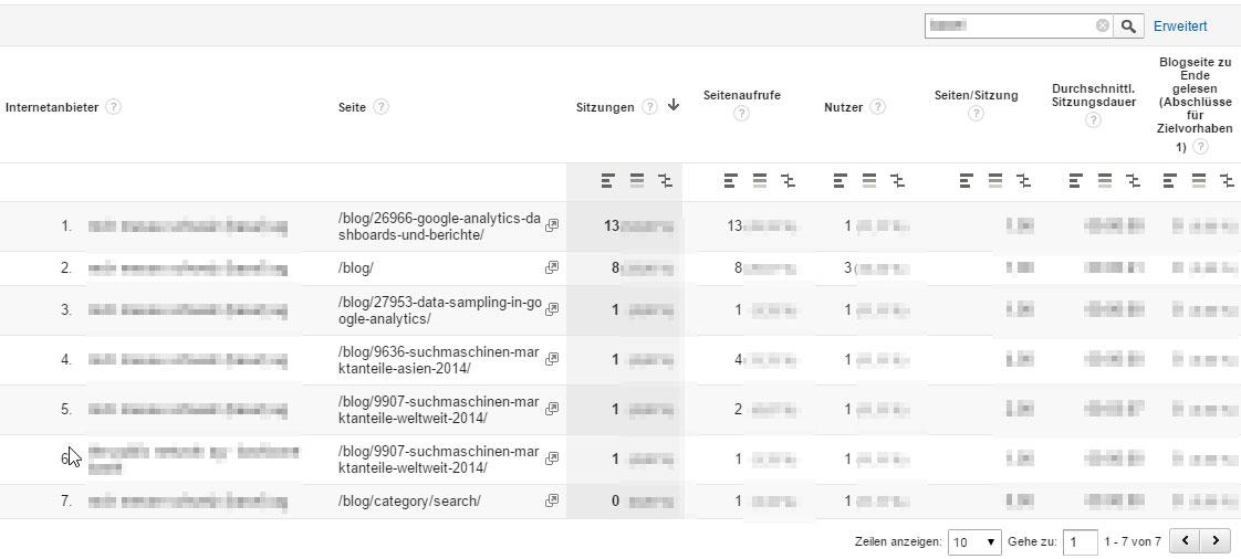 Beispiel: benutzerdefinierter Bericht: Internetanbieter mit Seiten, gefiltert auf ein spezielles Unternehmen