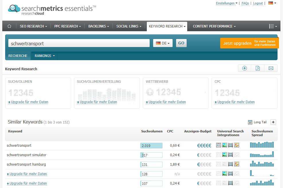 Die Searchmetrics ResearchCloud eignet sich in der kostenlosen Version für kleinere Keyword Analysen
