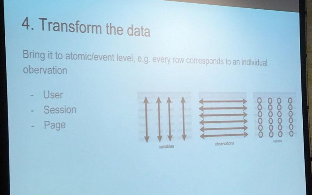 4. Daten-Transformation: Vereinheitlicht die Daten pro individueller Dimension (Bsp. Nutzer oder Seite)
