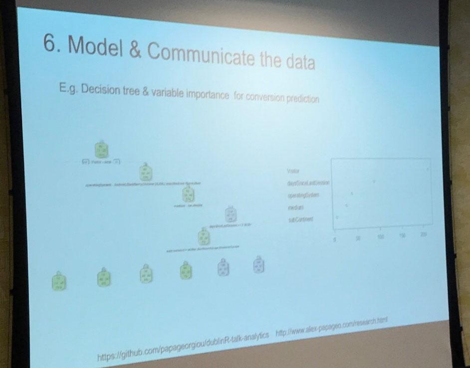 6. Datenmodelle und Kommunikation der Analyse-Ergebnisse