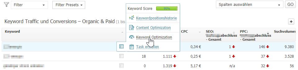 Auffällige Keywords direkt analysieren, um Maßnahmen zur Optimierung abzuleiten.