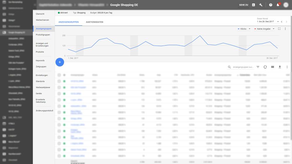 Google Shopping Kampagnenübersicht