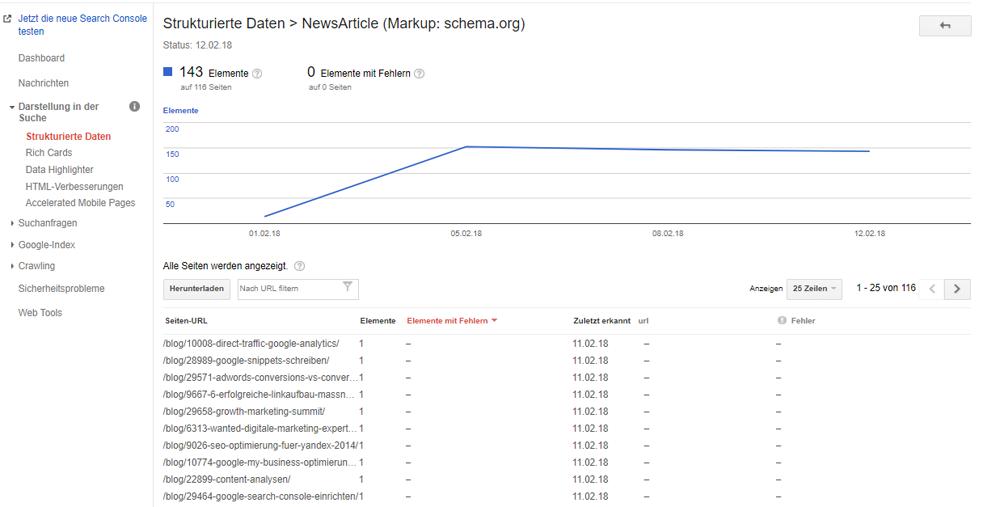 Strukturierte Daten in der Search Console prüfen