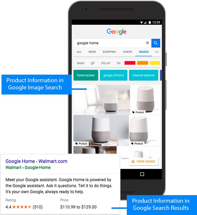 Strukturierte Daten für Produkte