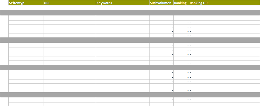 Keyword Mapping erstellen | SEO Keyword Map mit Excel