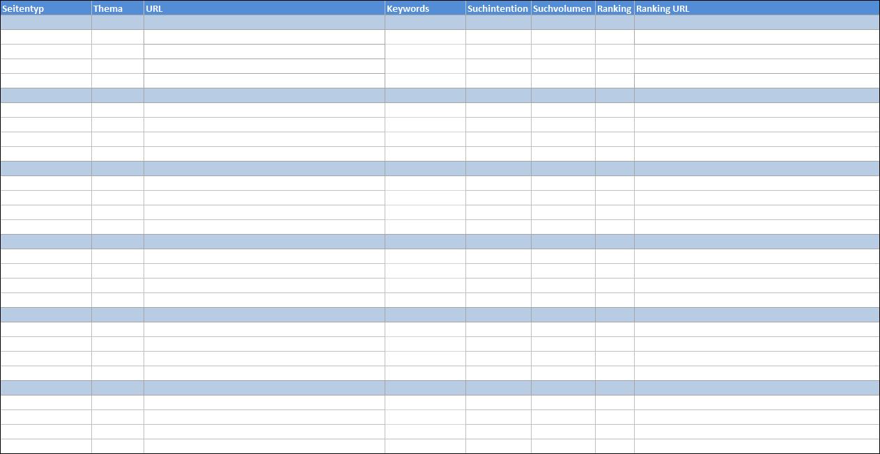 Beispiel Keyword-Mapping leer