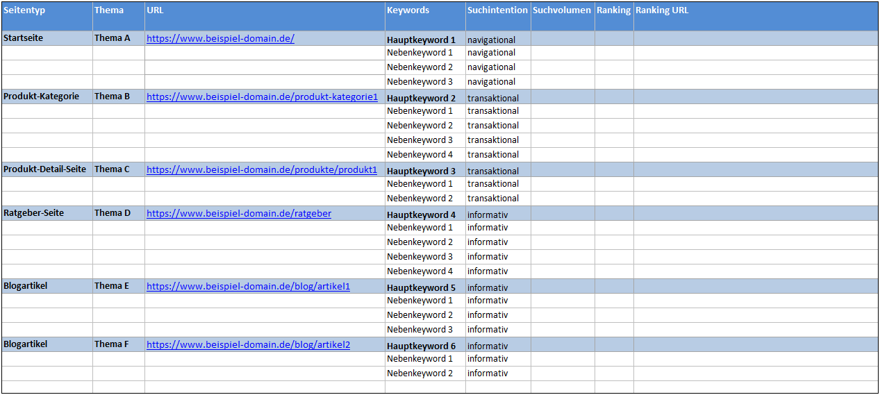 Keyword-Mapping mit Keyword und Suchintention ergänzen