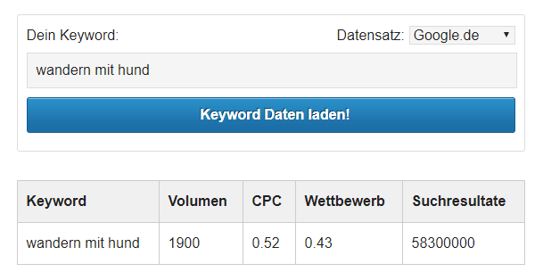 Keyword Karma: Einfache Alternative zum Google Keyword Planer