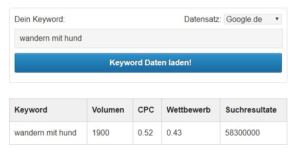 Keyword Karma: Einfache Alternative zum Google Keyword Planer