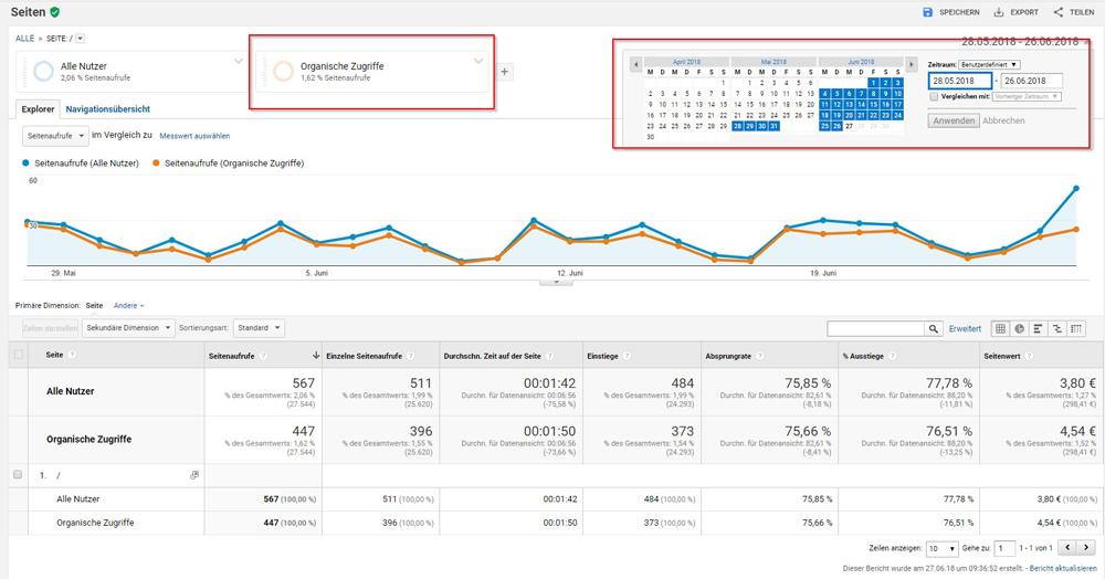 Optimierungserfolge mit Google Analytics nachvollziehen