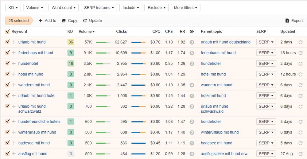 Abfrage des Suchvolumens anhand einer Keyword-Liste