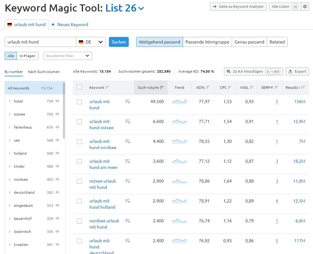 Keyword Vorschläge mit dem Keyword Magic Tool ermitteln
