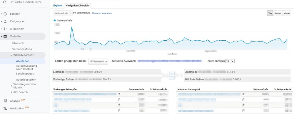 Vorherige und nächste Seitenpfade in Google Analytics analysieren