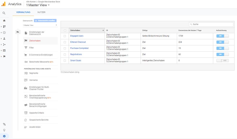 Zielvorhaben in Google Analytics