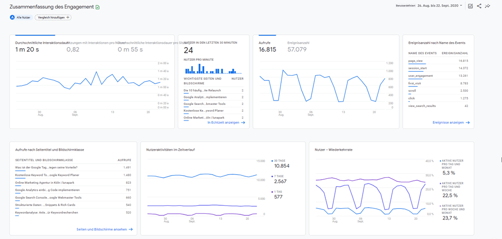 Engagement-Bericht in Google Analytics 4 Property