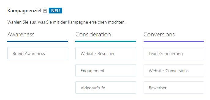 Kampagnenziele bei LinkedIn